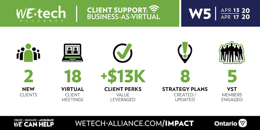 Week 5 Business-As-Virtual stats