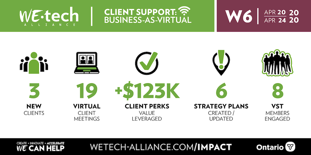 Week 6 Business-As-Virtual stats